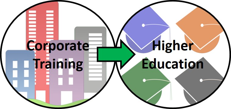 Corporate Training to Higher Education Graphic
